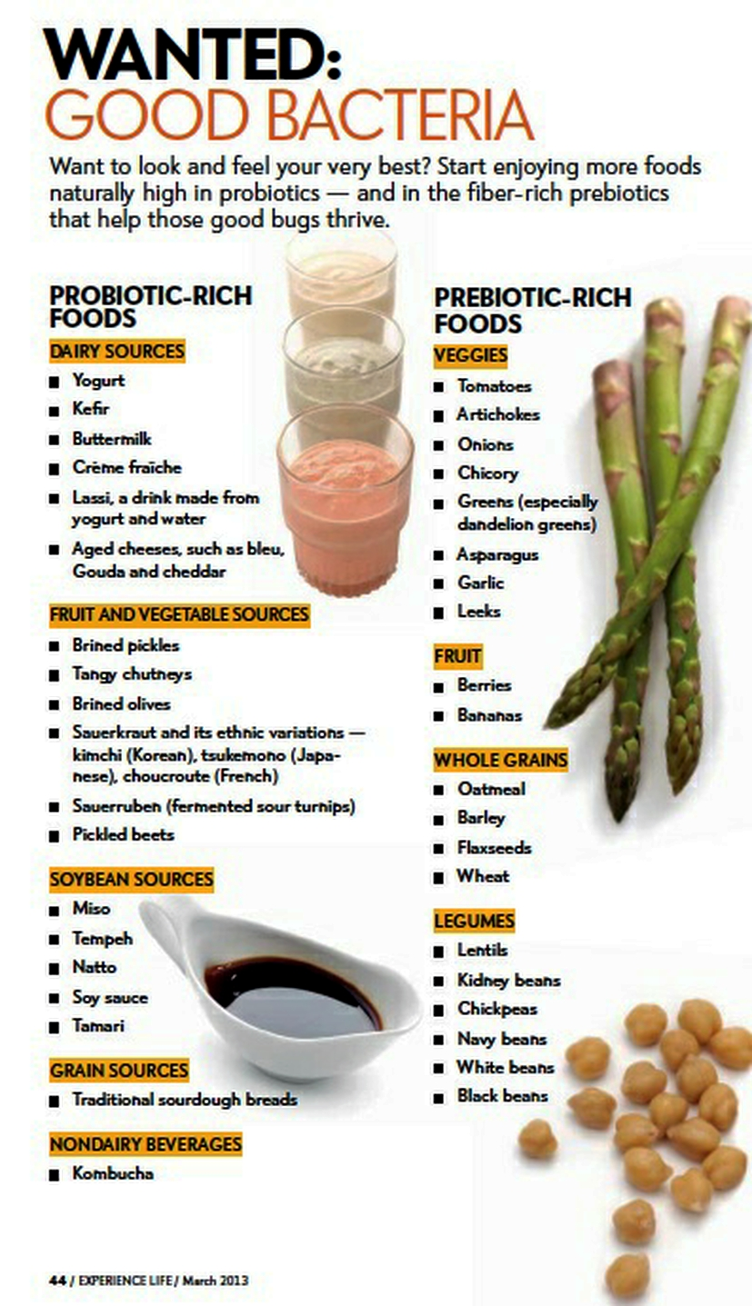 Foods Good For Your Gut Flora